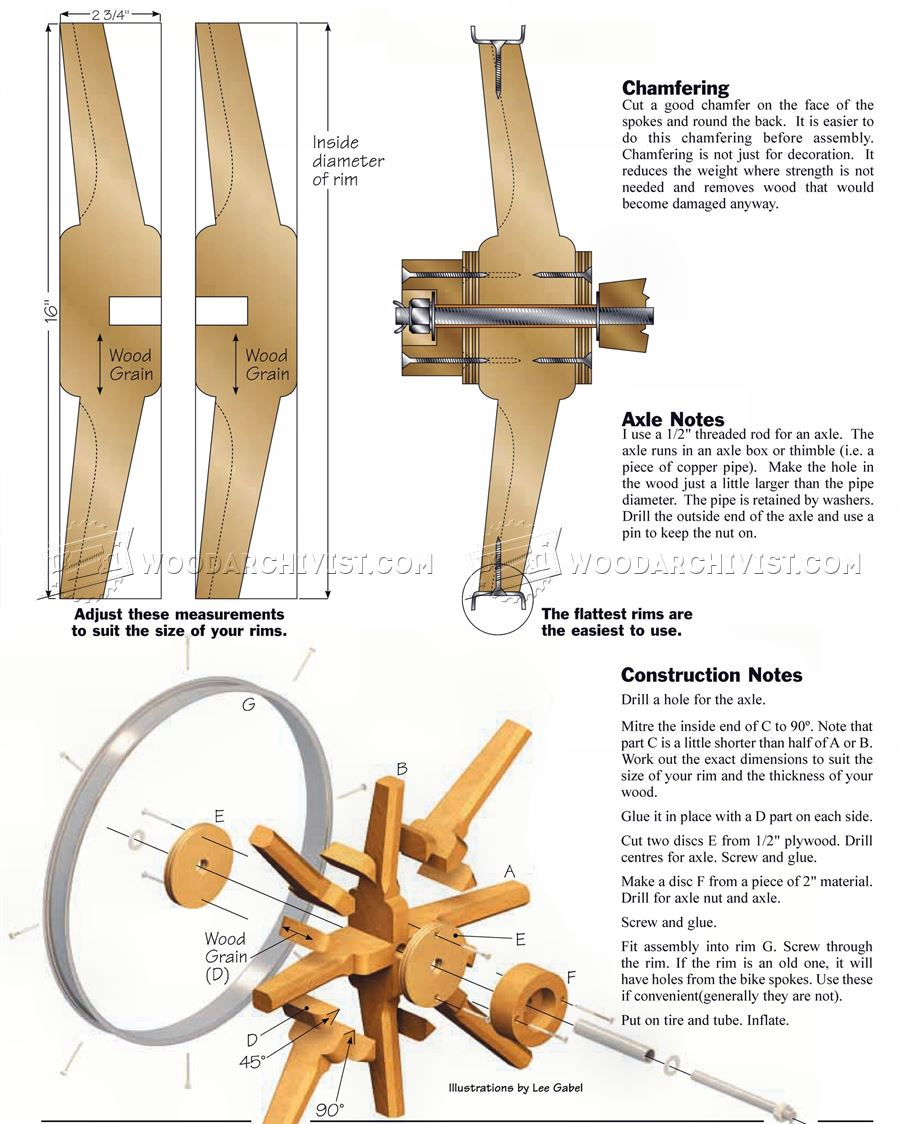 Making Wooden Wheel - Woodworking Plans