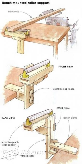 1455-Bench-Mounted Roller Support