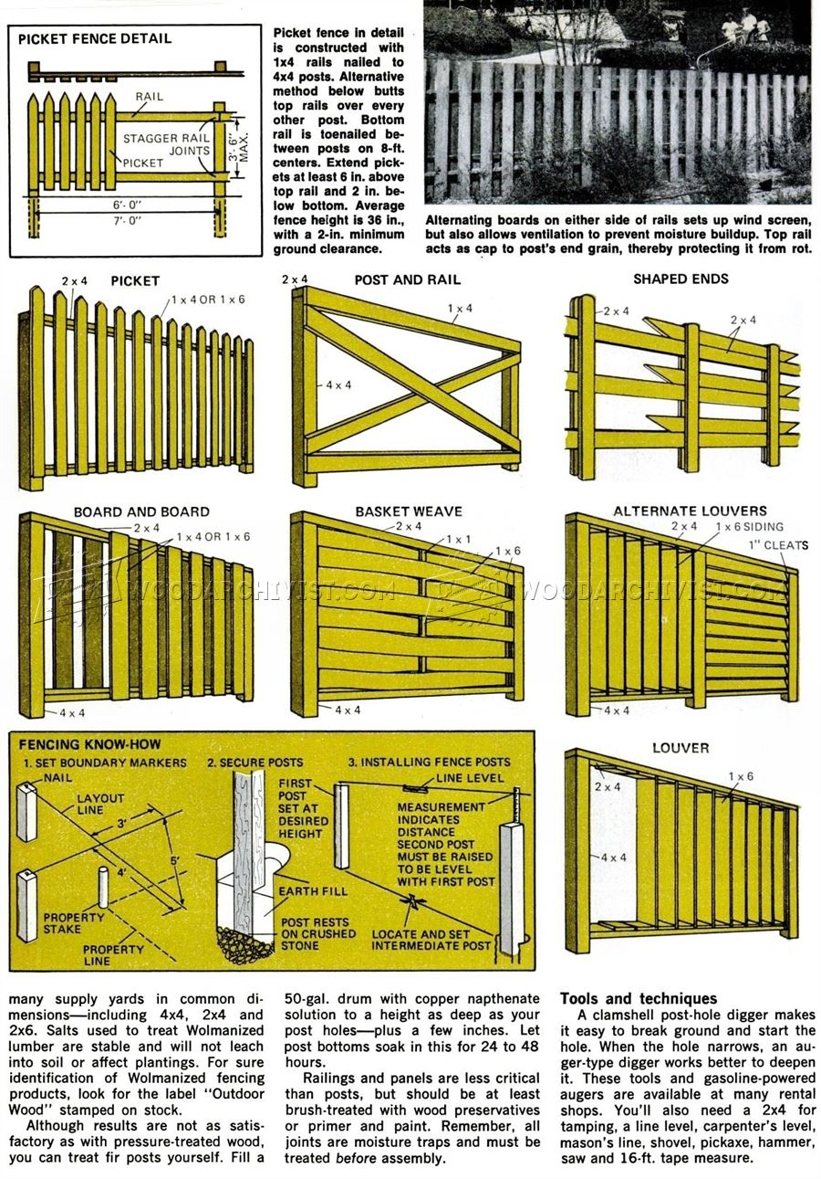Wood fence designs free woodworking plans and miter saw for Simple fence plans