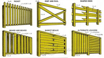 1480-Wood Fence Plans