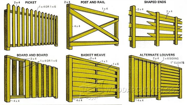 #1480 Wood Fence Plans • WoodArchivist