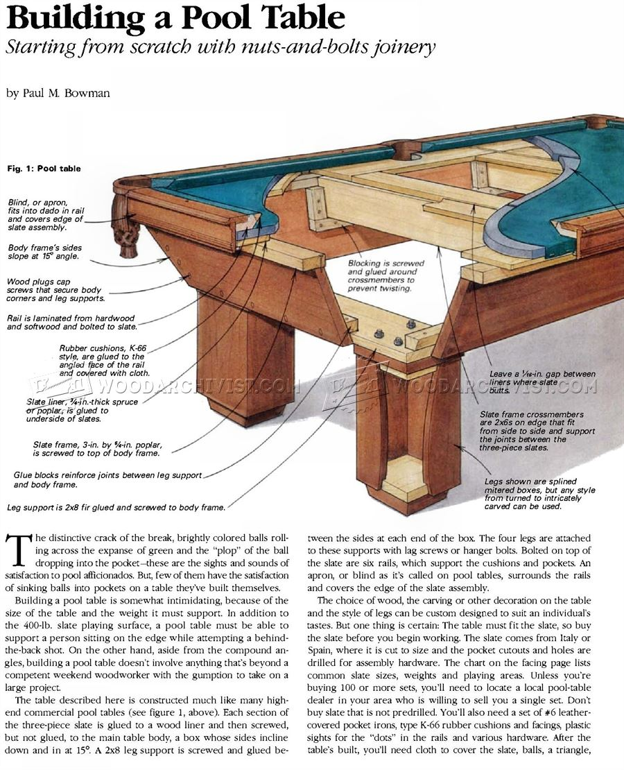 build pool table woodarchivist On how to build a billiard table