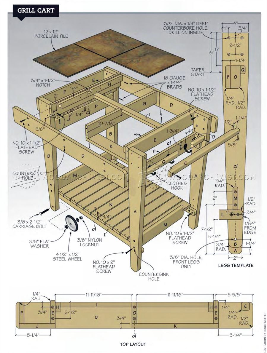 Grill cart plans woodarchivist for Outdoor grill design plans
