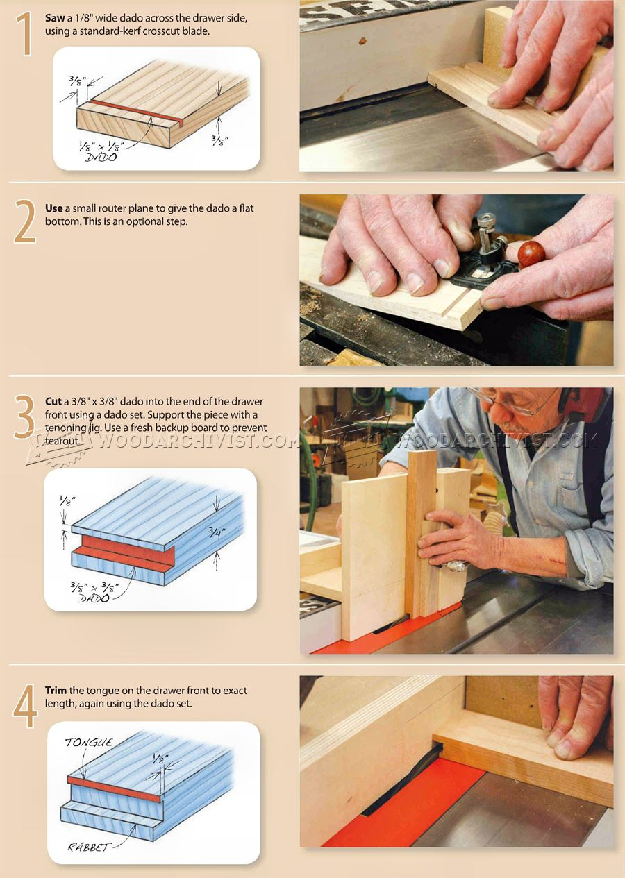 #1502 Drawer Joints