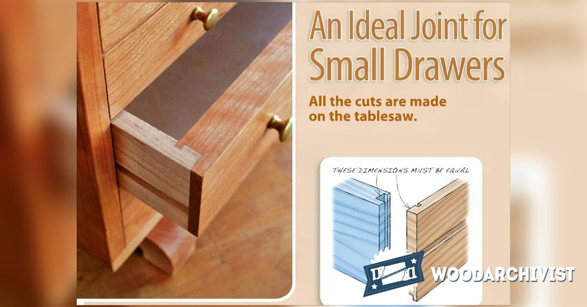 Wood Joints For Drawers ~ Drawer joints woodarchivist