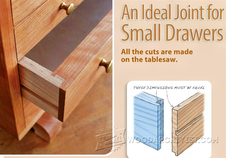 1502 Drawer Joints Woodarchivist