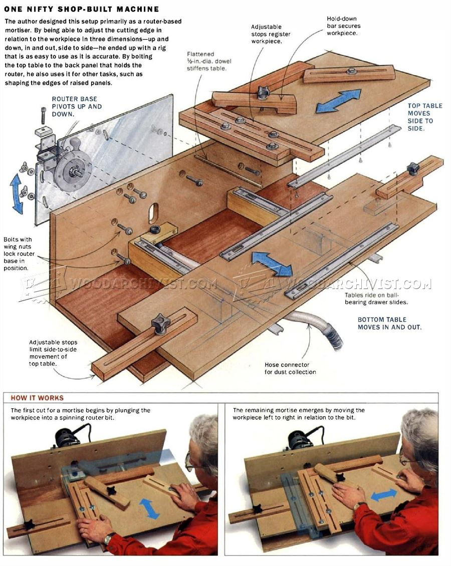 Horizontal Mortiser Plans
