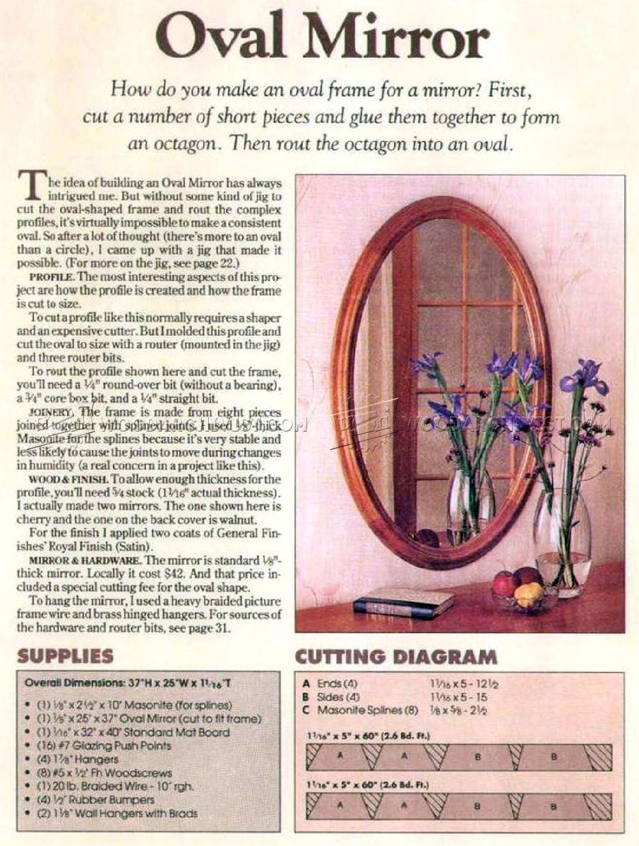 Oval Mirror Plan