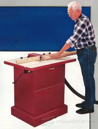 1672-Make Router Table
