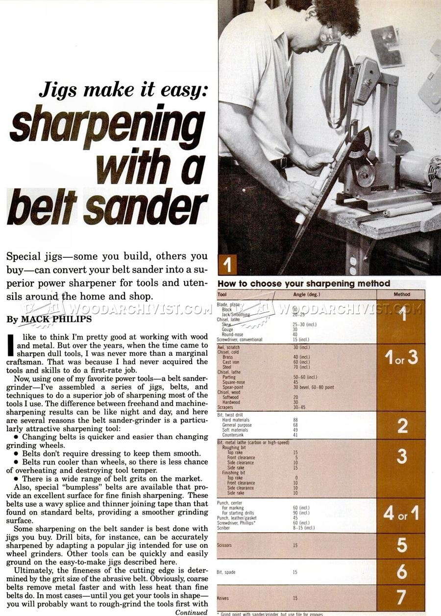 Sharpening with Belt Sander