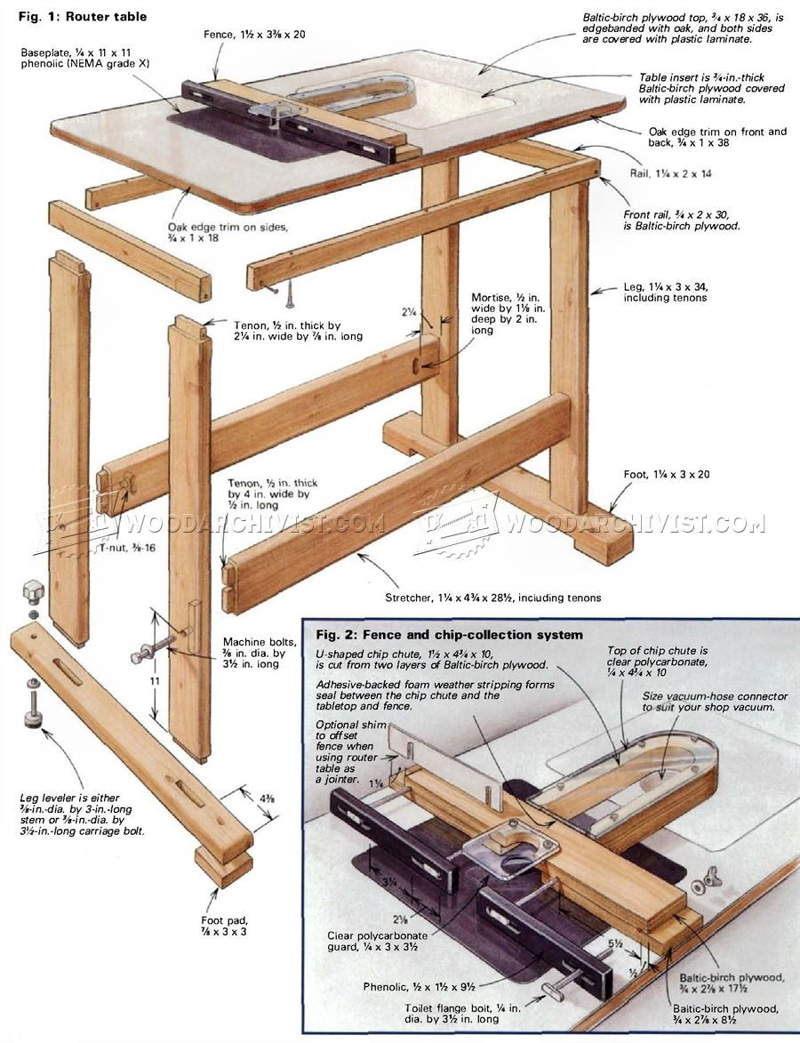 Building router table woodarchivist building router table building router table greentooth Image collections