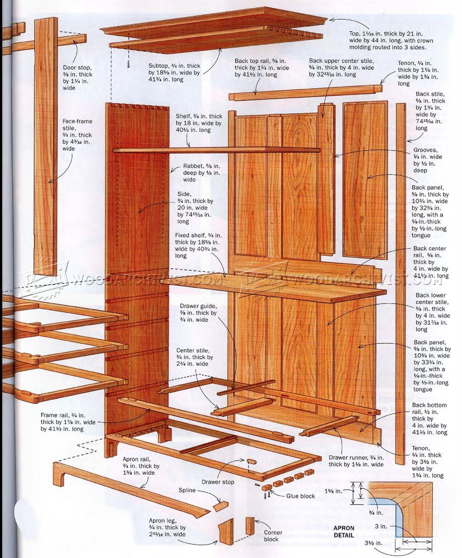 Shaker cupboard plans woodarchivist for Wardrobe cabinet design woodworking plans