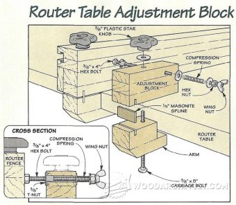 1750-Router Table  Fence Micro Adjuster
