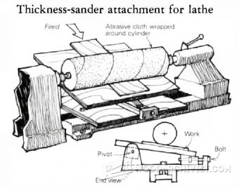 1802-Thickness Sanding on Lathe