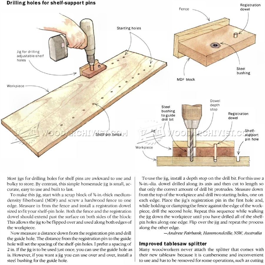 Diy shelf pin jig woodarchivist for Woodworking guide