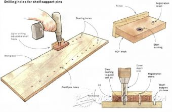 1809-DIY Shelf Pin Jig