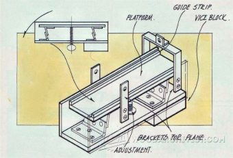 Portable Planer Table Plans Woodarchivist