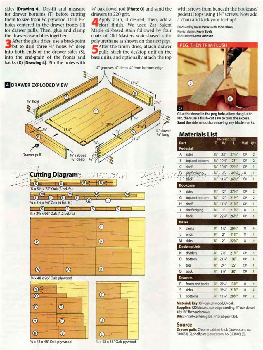 Buy Woodworking Plans January 2016