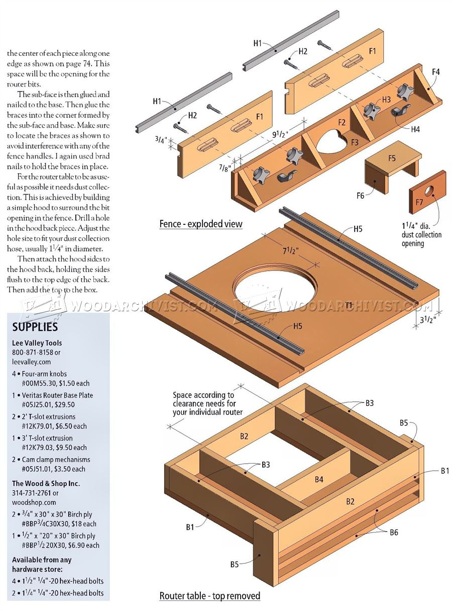 Bench Mounted Router Table Plans Woodarchivist