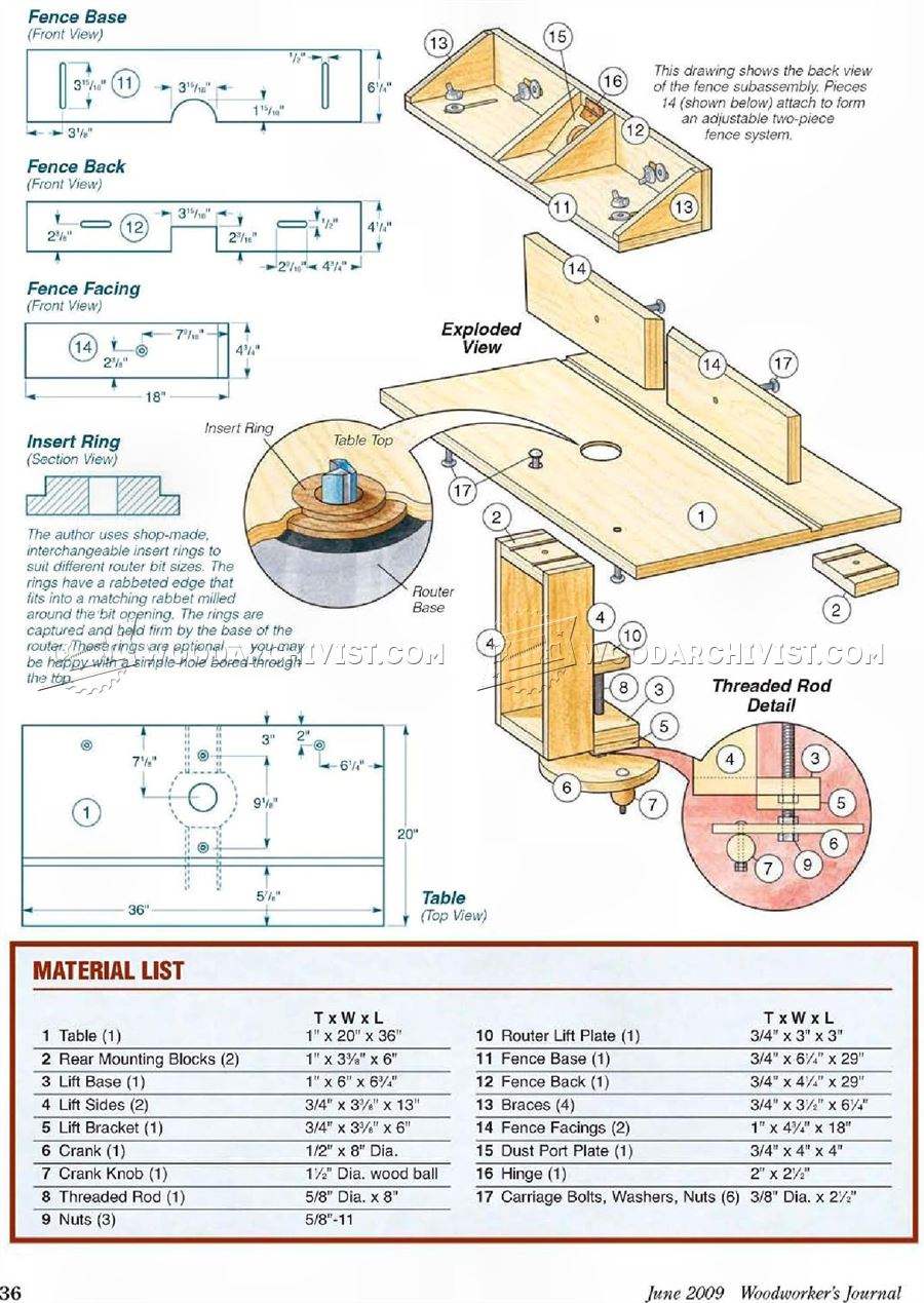 Workbench Router Table Plans
