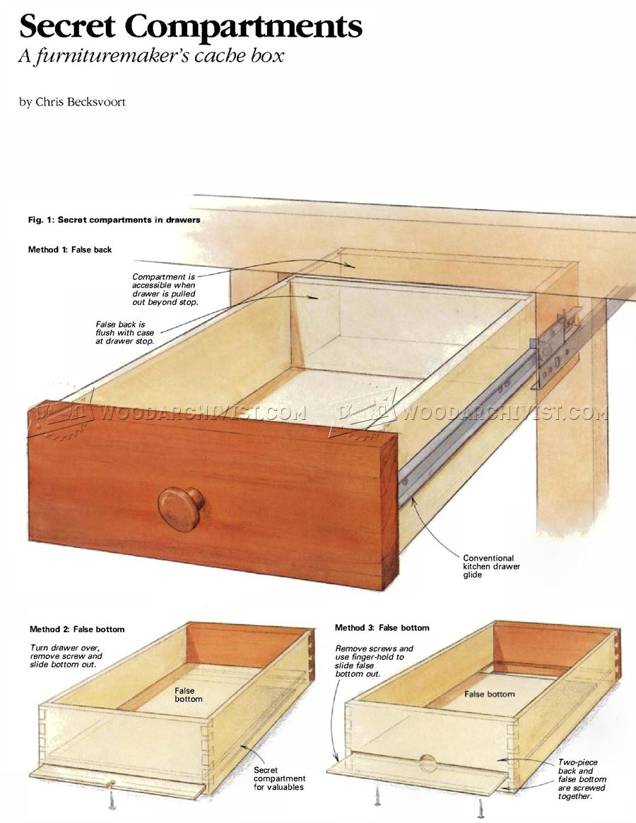 Furniture Secret Compartments • WoodArchivist