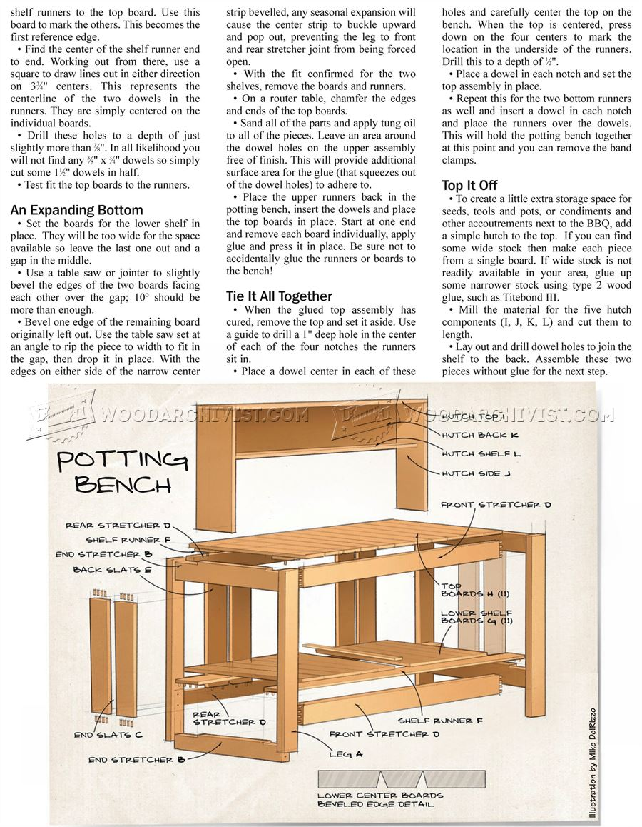 Potting bench plans woodarchivist for Potting shed plans diy blueprints
