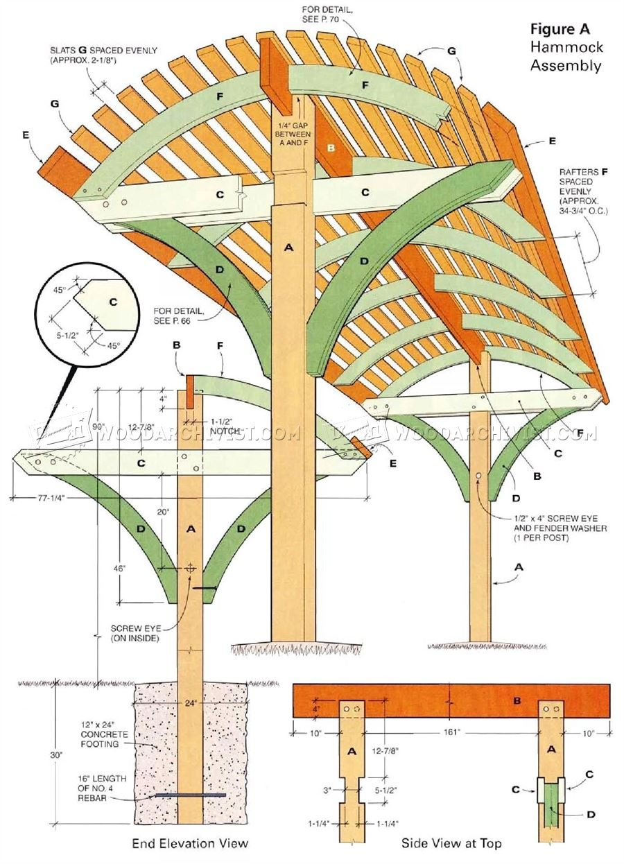 Overhead Shading Hammock Stand Plans