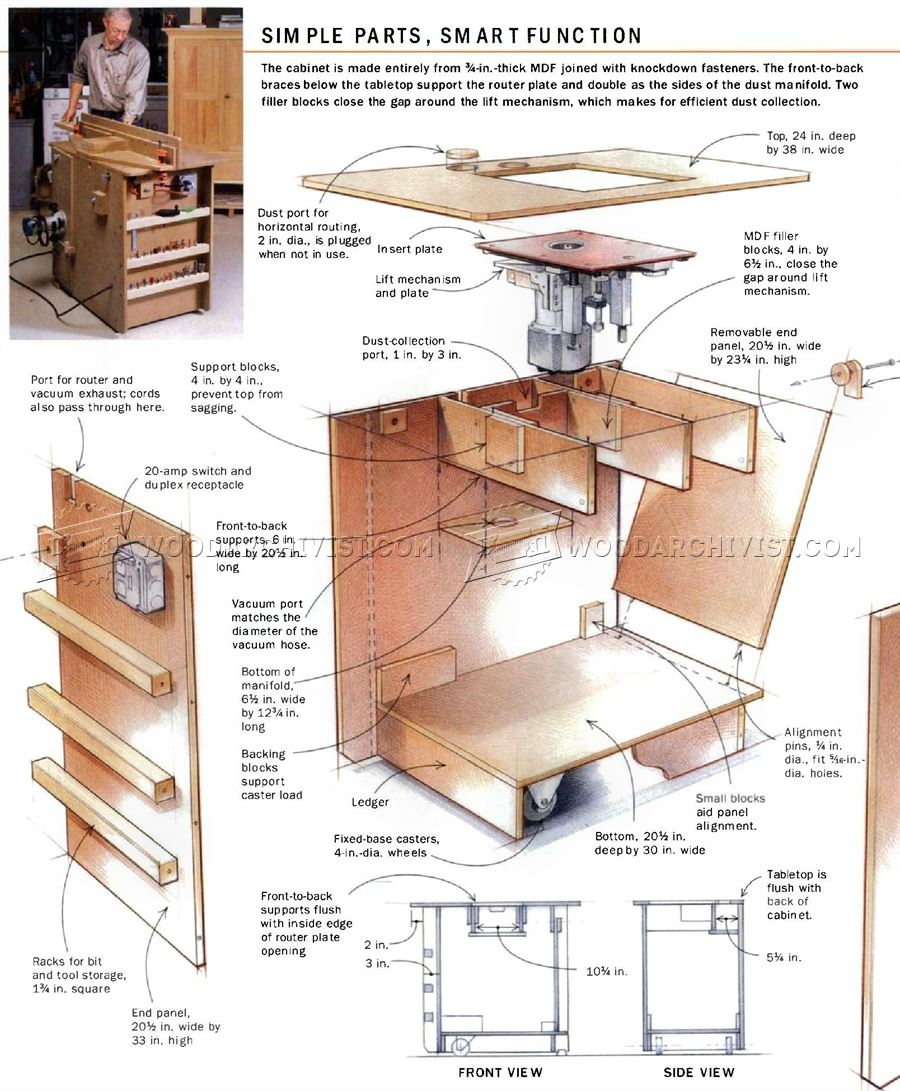 Ultimate router table plans woodarchivist ultimate router table plans ultimate router table plans keyboard keysfo Image collections