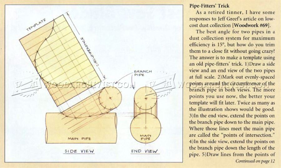 Pipe Fitters Trick