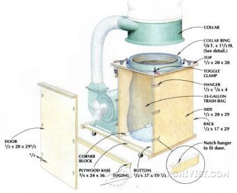 2122-Dust Collector Upgrade