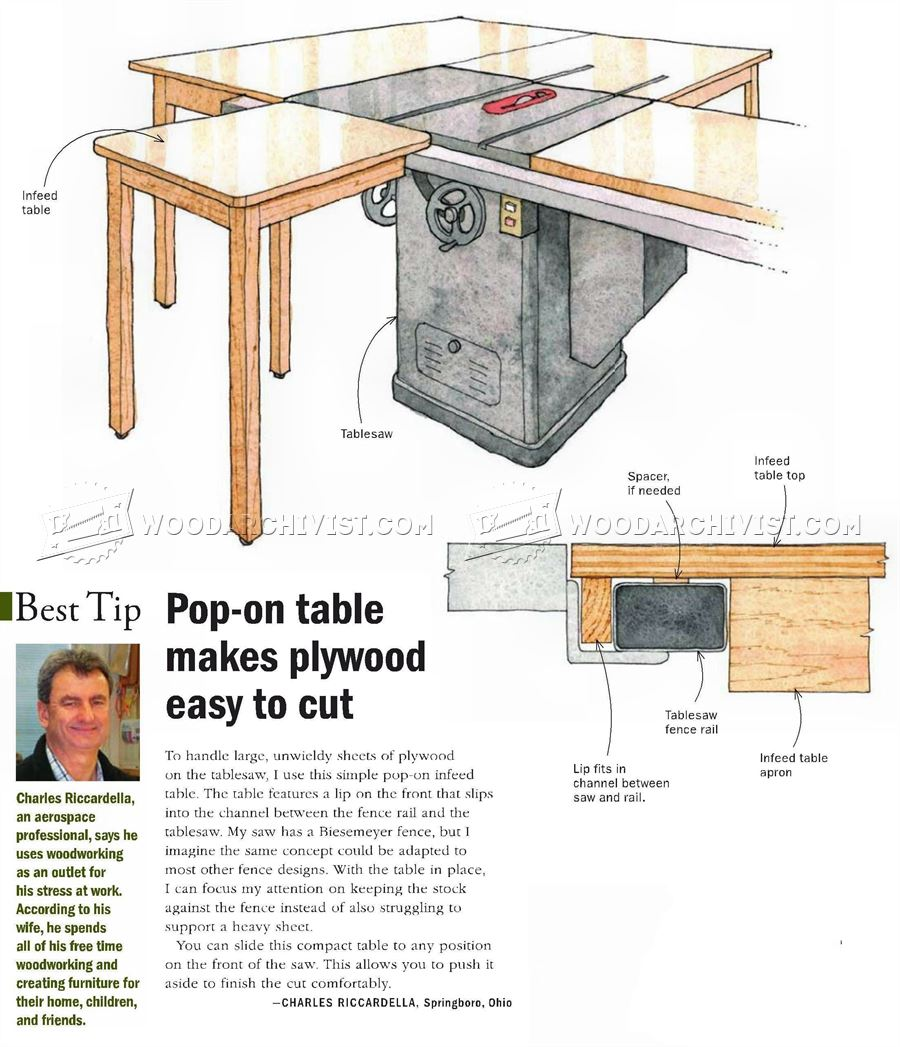 Table Saw Infeed Table Plan