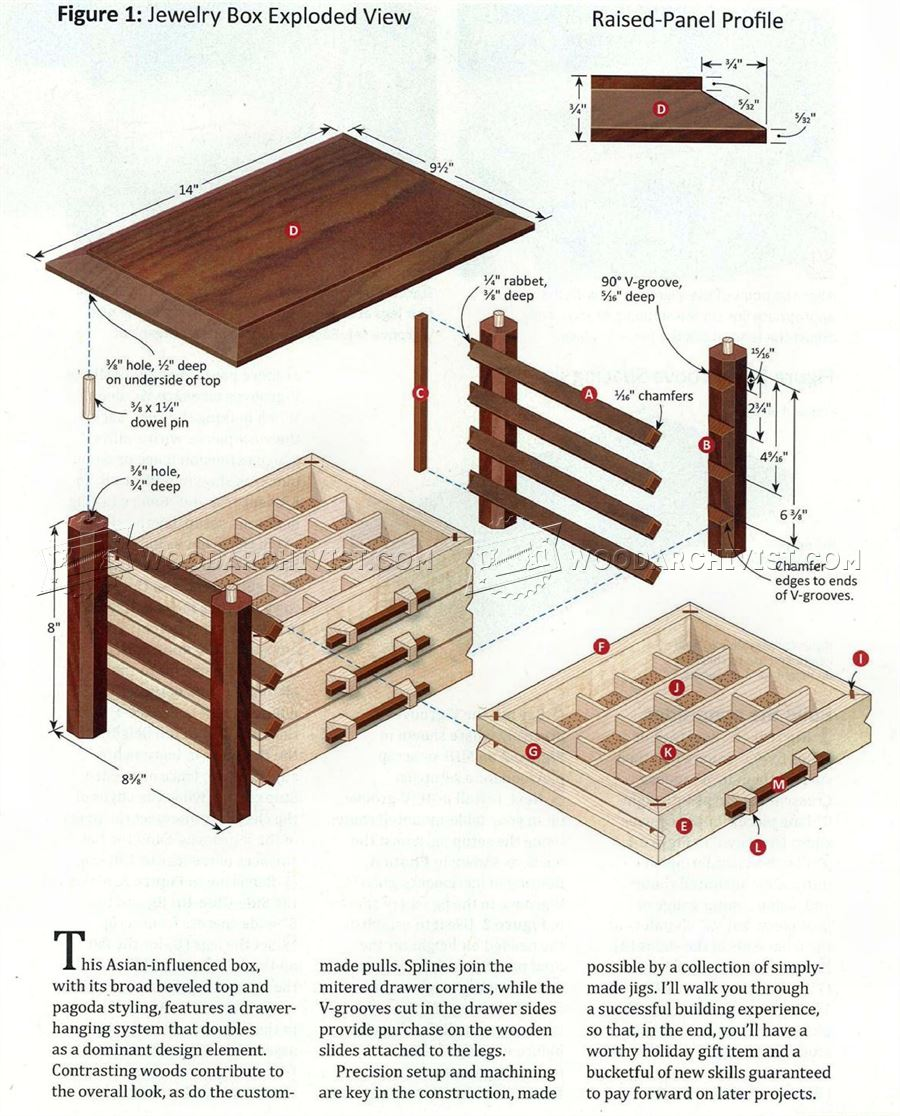 29 perfect watch box woodworking plans
