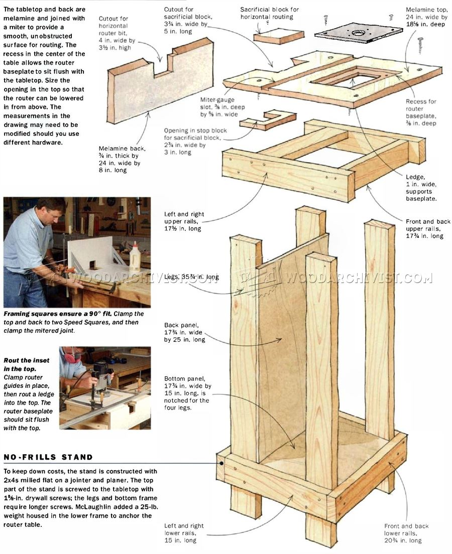 Horizontal Router Table Plans