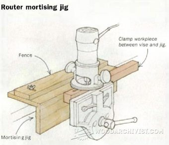 2249-Router Mortising Jig