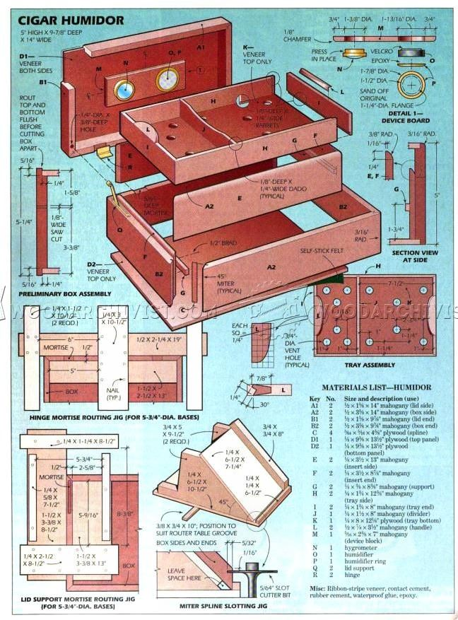 Mahogany Cigar Humidor Plans Woodarchivist