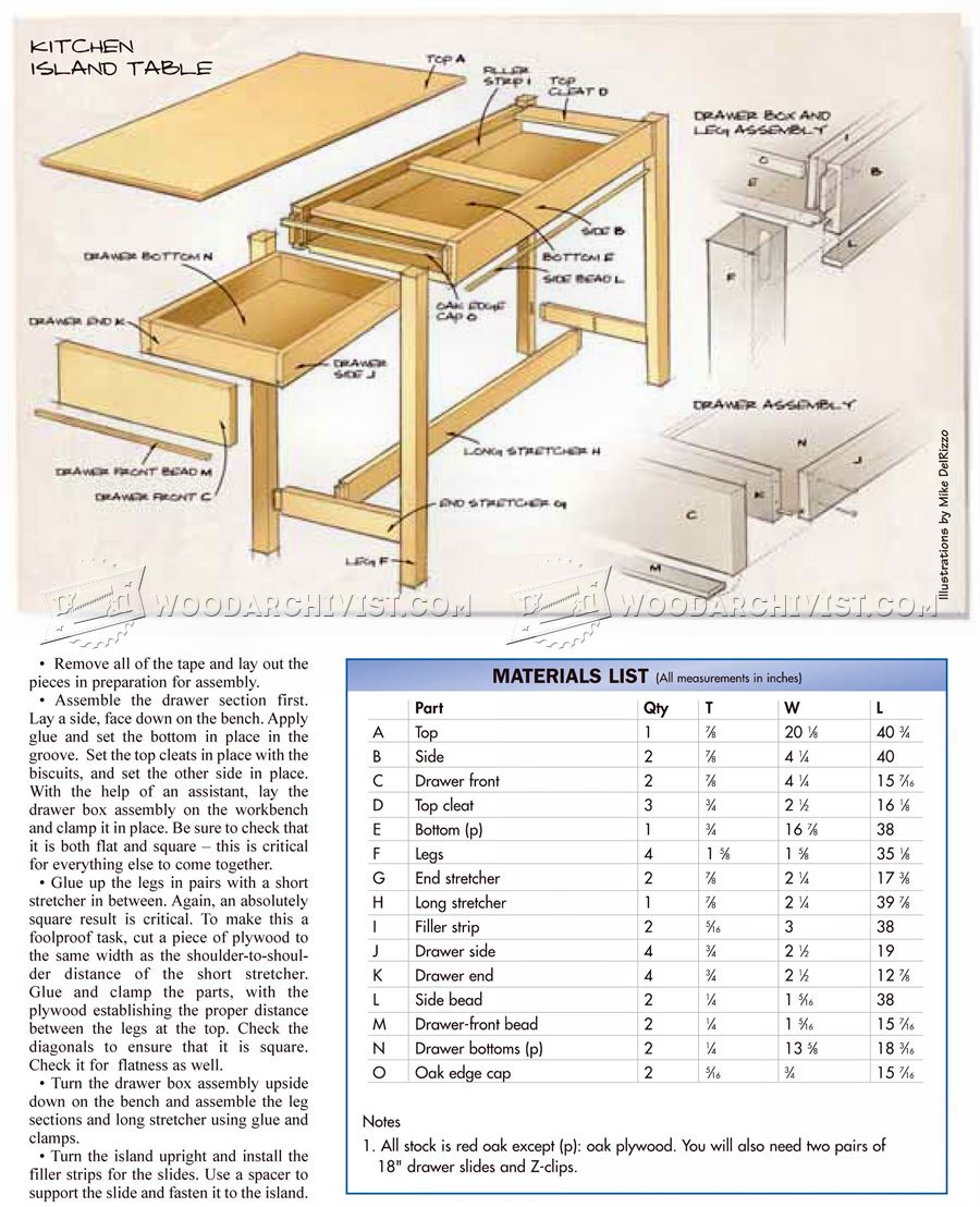 Kitchen Island Table Plans Kitchen Island Table Plans ...