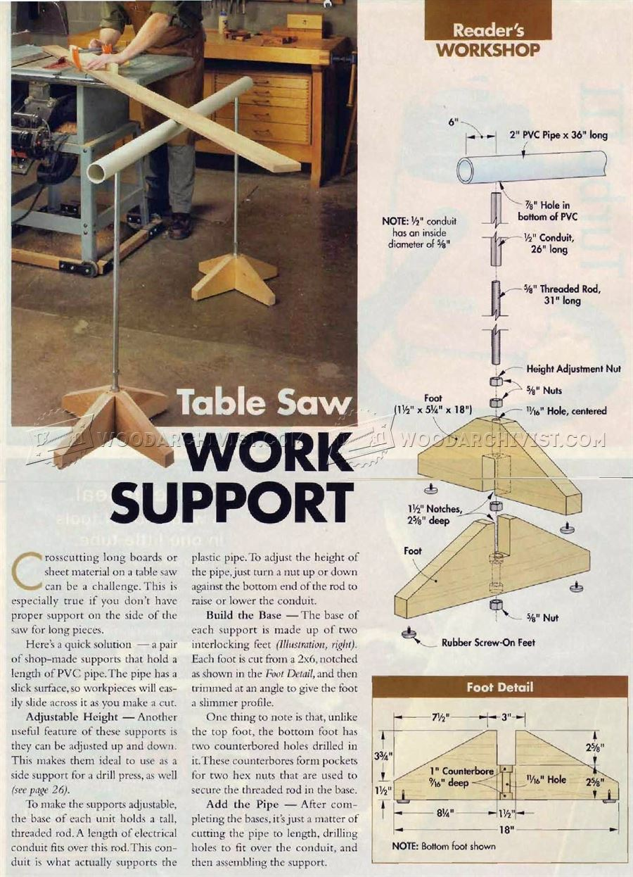 Table Saw Work Support