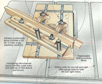 2402-Table Saw Miter Sled Plans