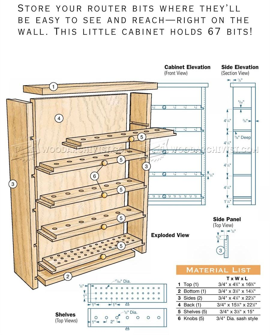 Router Bit Cabinet Plans Woodarchivist