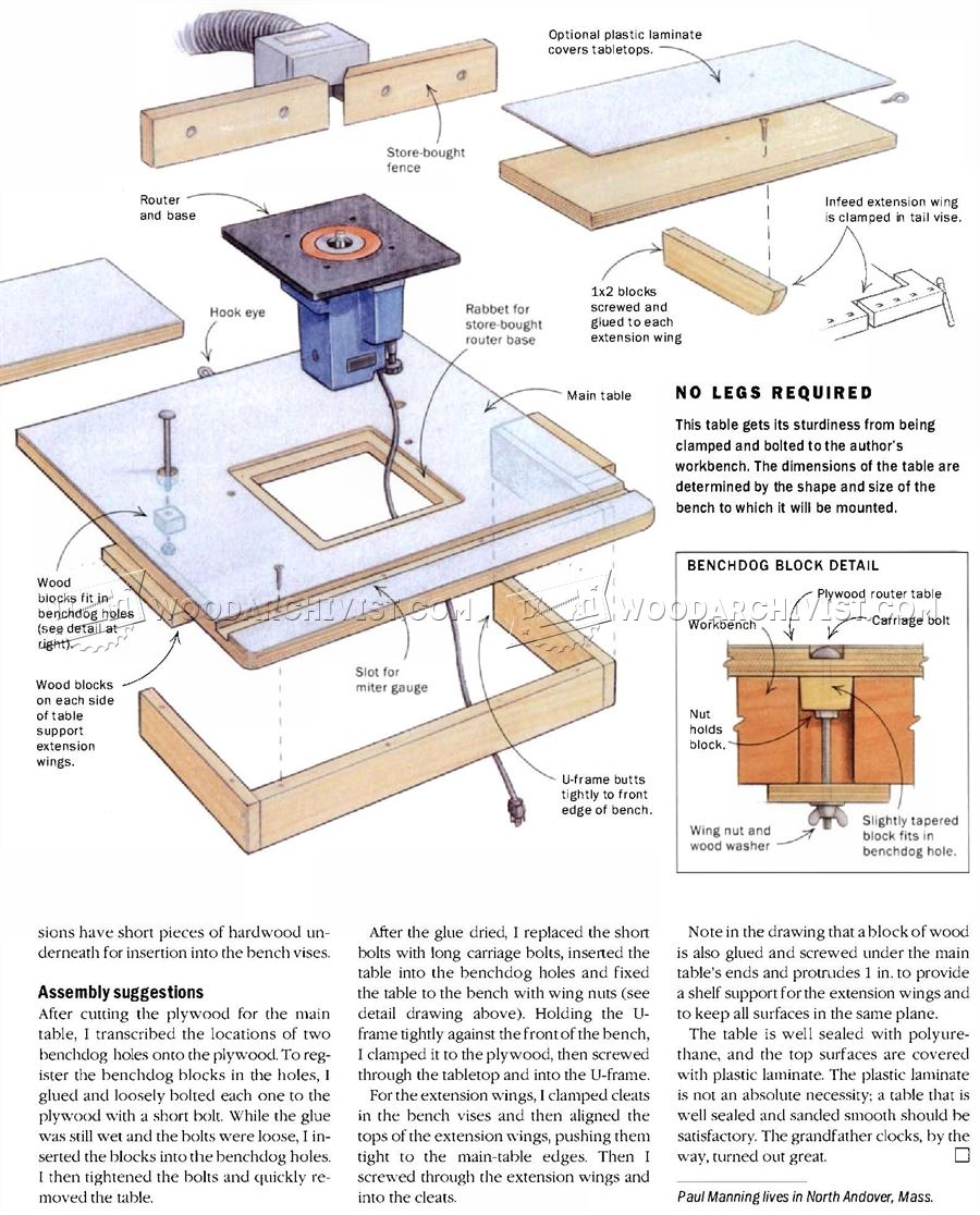 Bench-Mounted Router Table Plans