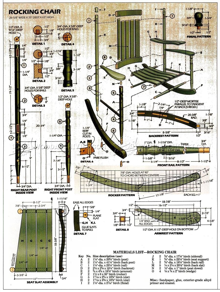 What Is A Rocker Panel >> Classic Rocking Chair Plans • WoodArchivist