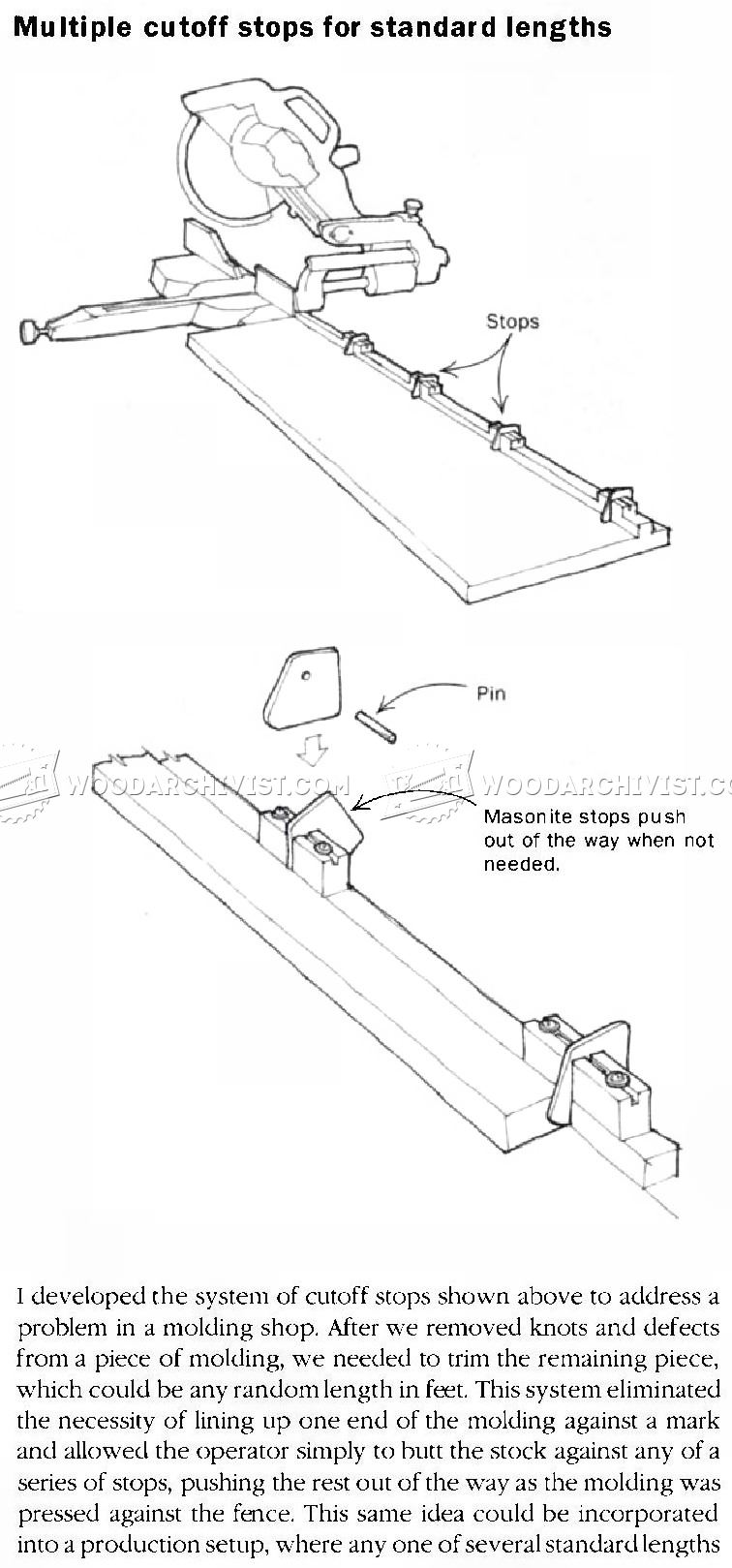 Miter Saw Cutoff Stops