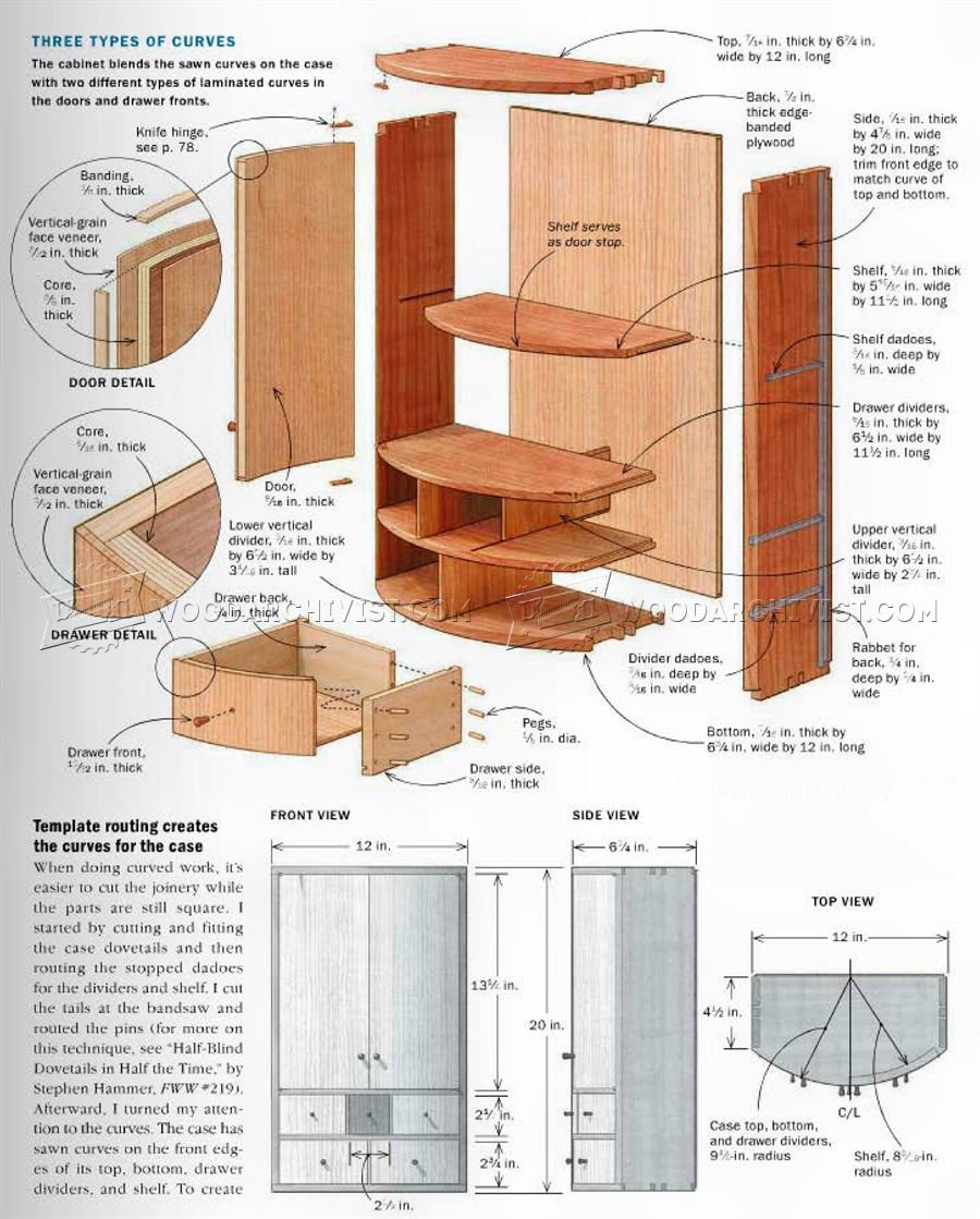 Cabinet Plans Free: Small Wall Cabinet Plans • WoodArchivist
