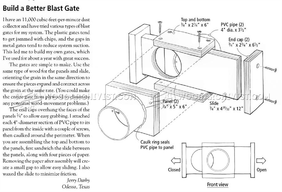 Homemade Blast Gate
