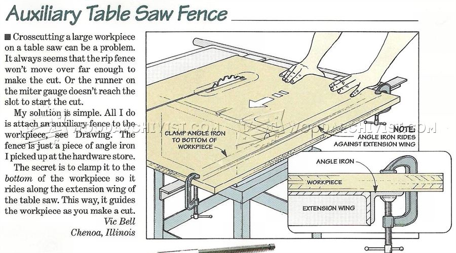 Crosscutting Plywood on Table Saw