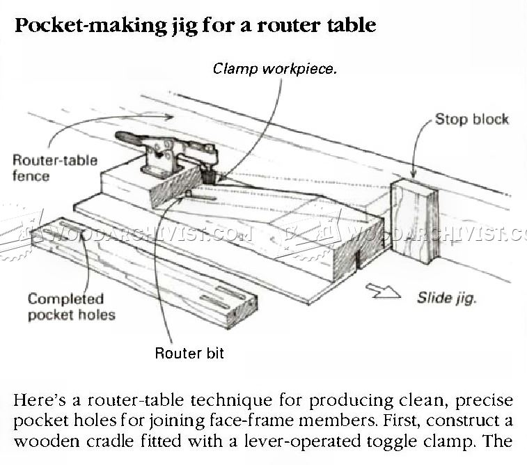 Pocket Hole Routing Jig