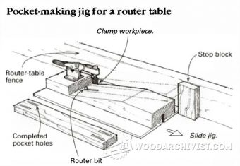 2588-Pocket Hole Routing Jig