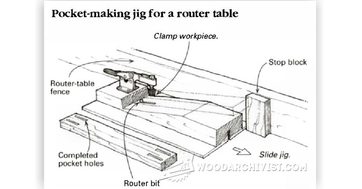 Pocket Hole Routing Jig Woodarchivist