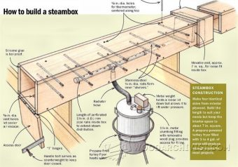 2609-Shopmade Steam Bending Chamber