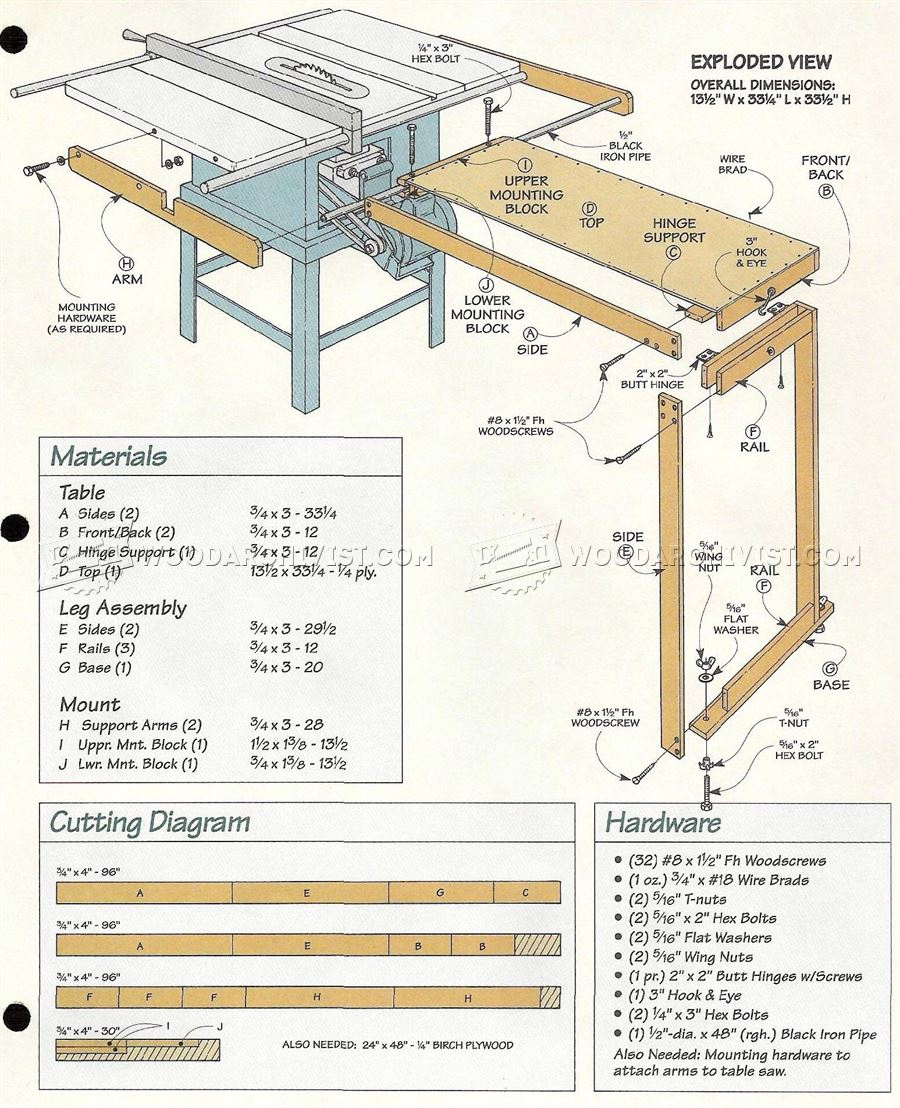 Plans For Table Saw And Router Cabinet - House Design And ...